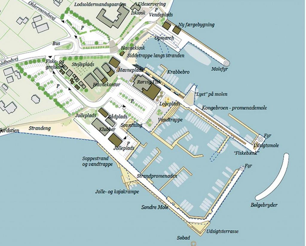 Havneplan
